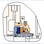 Схема-турбина